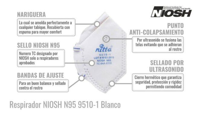 Mascarilla Nitta N95 3